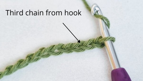 insert hook into third chain